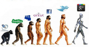 Evolution Of Social Media