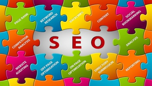 Optimization WordPress SEO