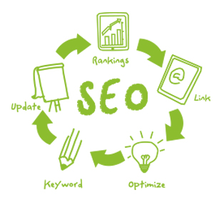 SEO Content-Minded