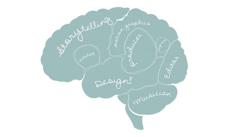 growth-hacker-creative mind