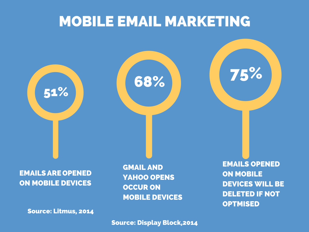 Email-marketing-stat02