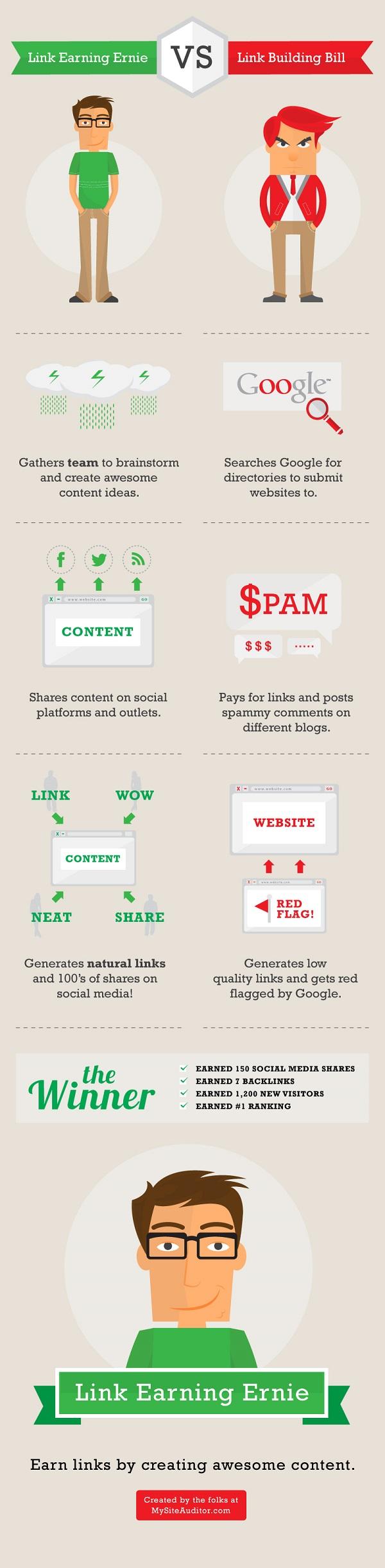 link-earning-link-building