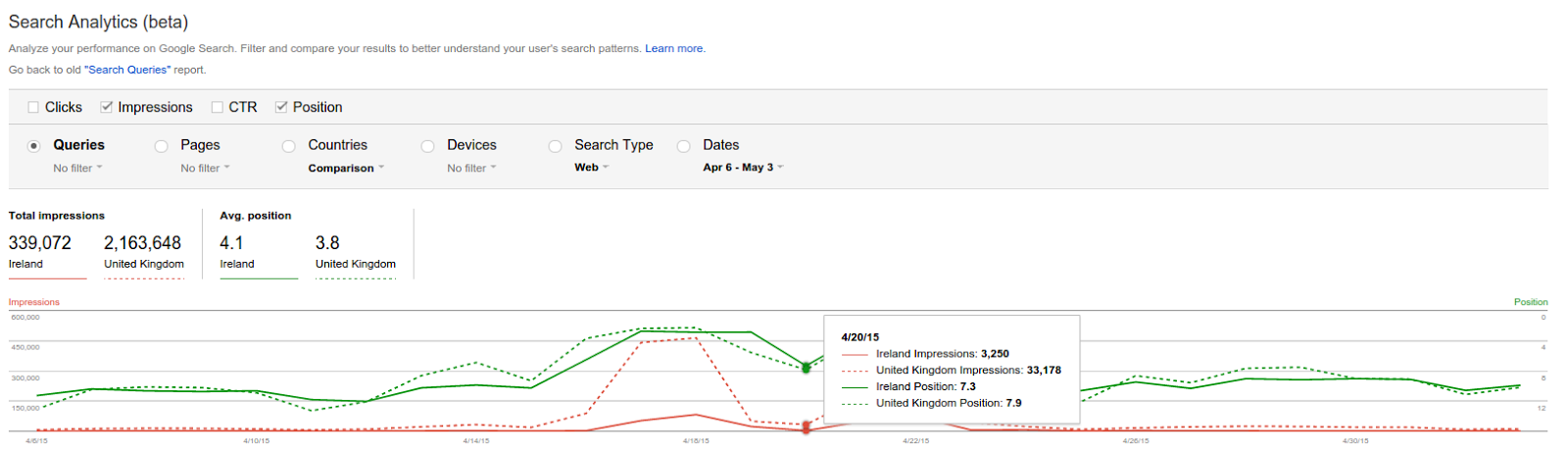 websmater tool for SEO audit