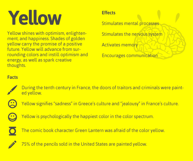 Yellow instill optimism, energy, as well as creative thoughts.