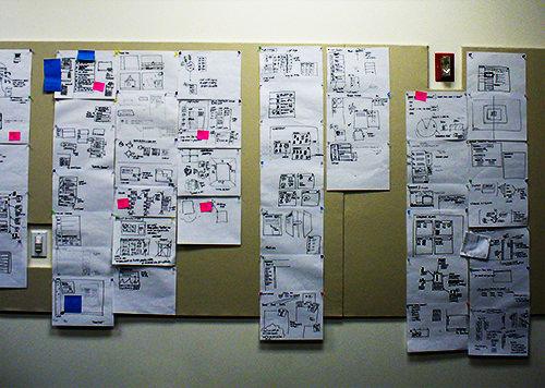 Hypotheses Design