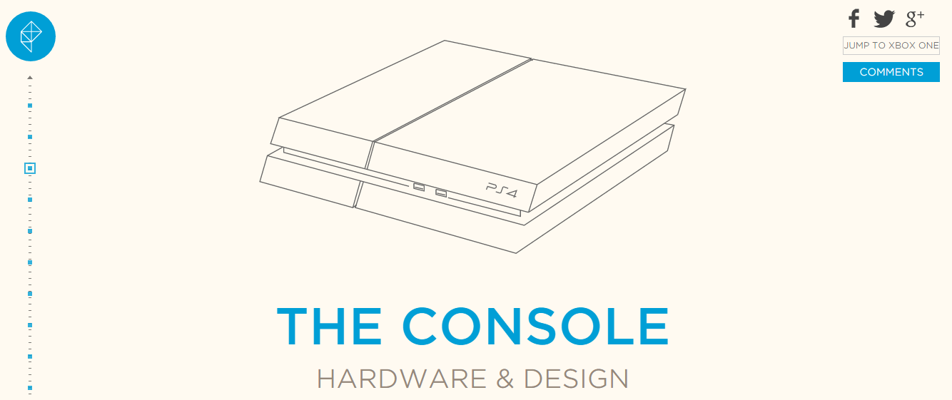 Clear PlayStation 4 design for user experience