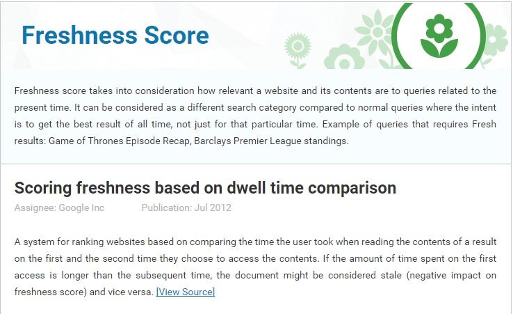 freshness score