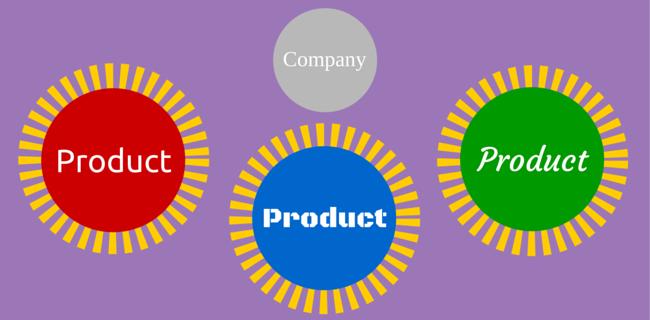 Company-vs-product