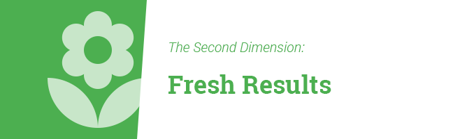 Second Dimension: Fresh Results