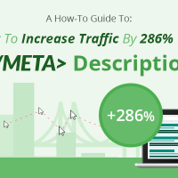 How to Increase Traffic by 286% With Meta Descriptions