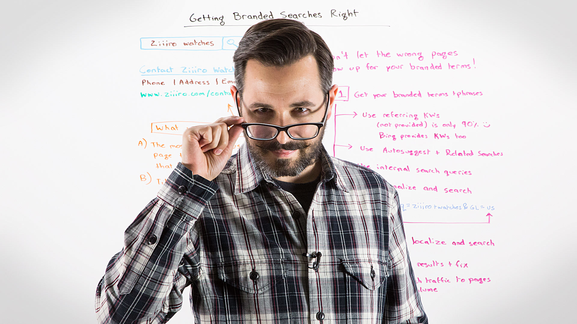 Like Moz's iconic Whiteboard Friday