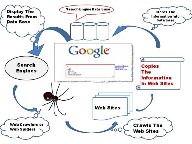 search-engine-indexing