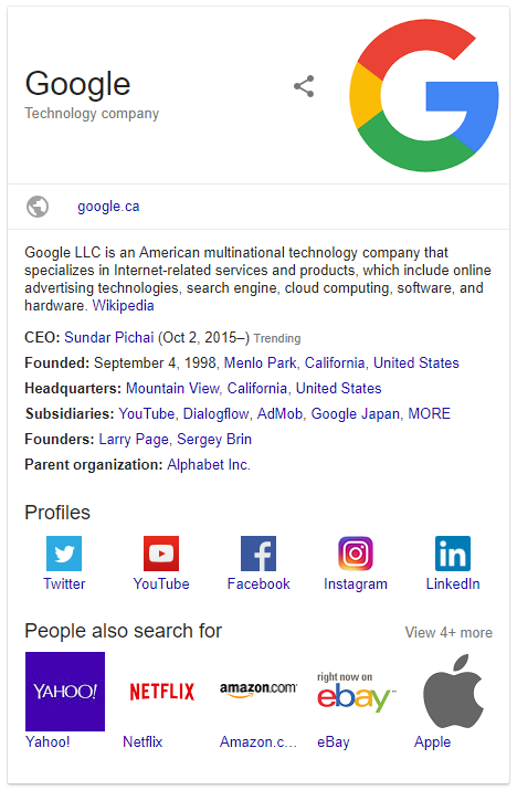 Example of Google Knowledge Graph