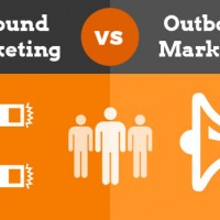 Inbound Marketing vs Outbound Marketing – Which Is More Effective?