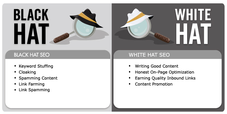 google hates SEO because of black hat practices
