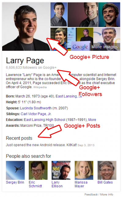 There was a time when the information included in the Knowledge Graph panel is derived mostly from Google+.