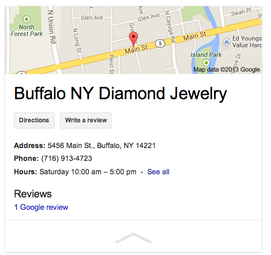 local knowledge graph