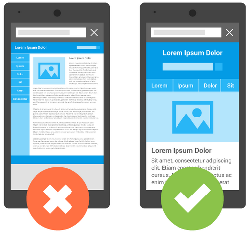 Mobile-friendly sites doesn't require you to zoom-in or scroll horizontally to read the contents.