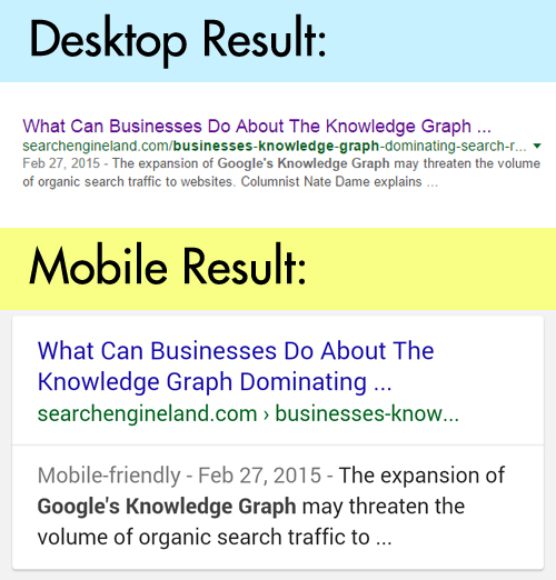 Mobile and desktop results are displayed differently and requires different optimization.