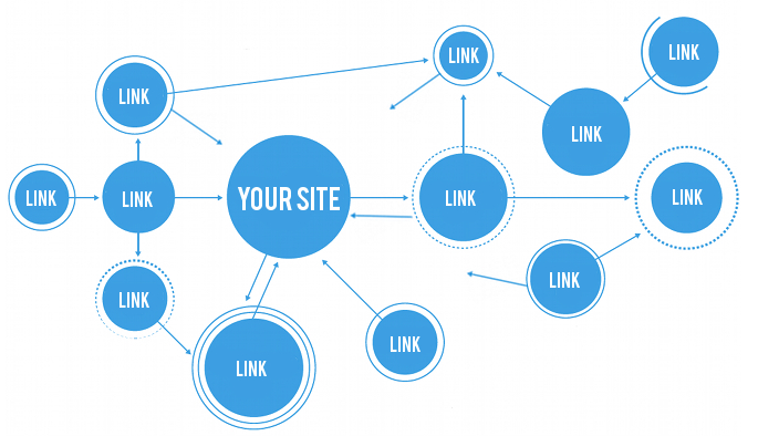 earn-quality-backlinks