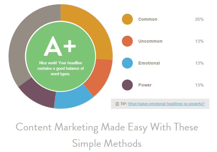 co-schedule's headline analyzer is one of the man content marketing tools you can use