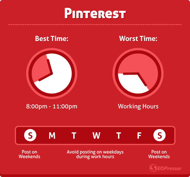 best worst time to post on pinterest