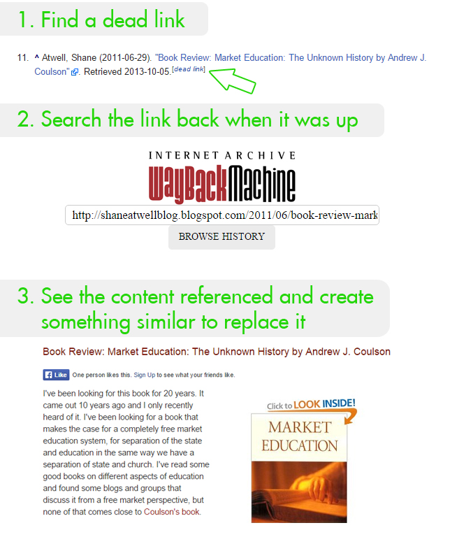 How to replace dead link in Wikipedia.