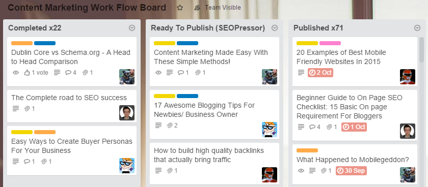 trello is a great example out of the many content marketing tools