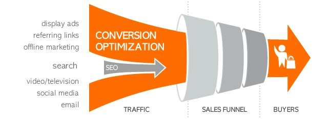 measure-seo-success