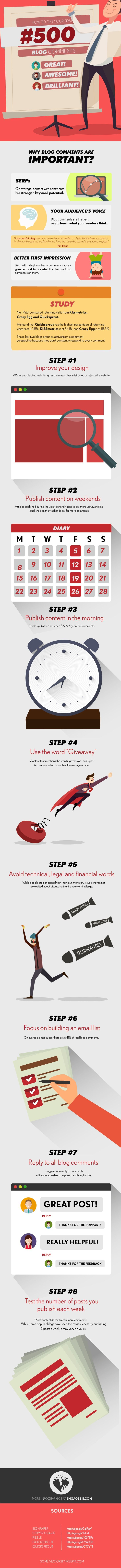 infographic-on-how-to-boost-blog-comments