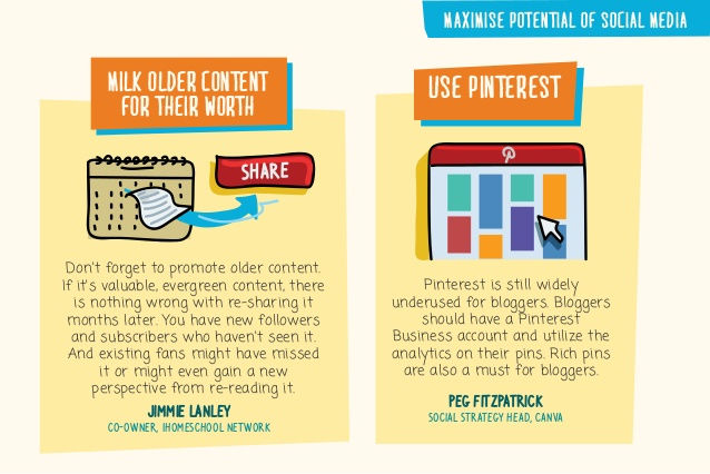 promote-older-content