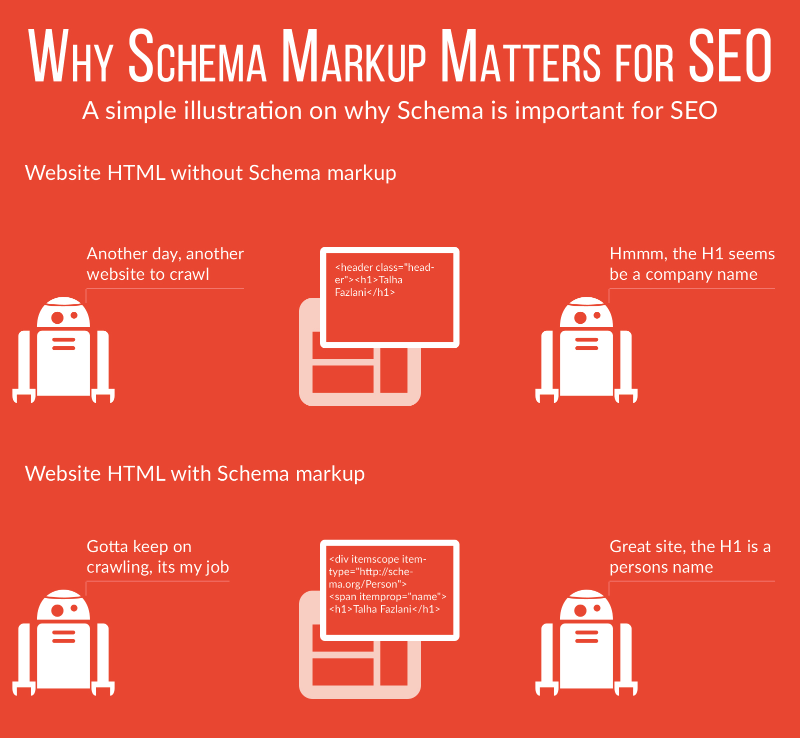 schema markup are an example of many indirect on-page seo factors