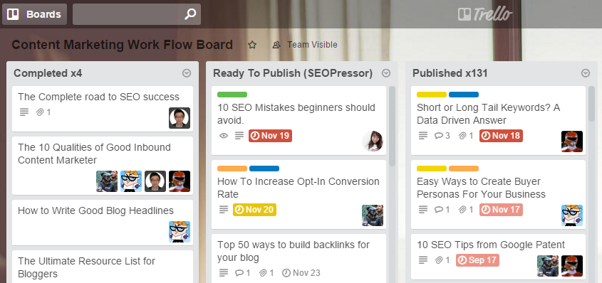 you can use tools like Trello to help assist in starting your new blog