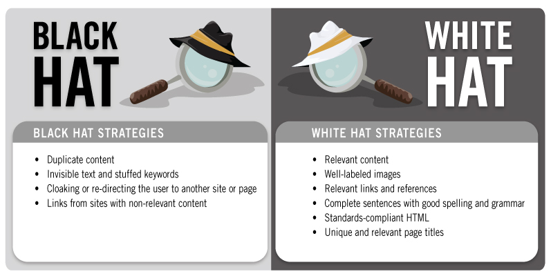 white-hat-seo-techniques