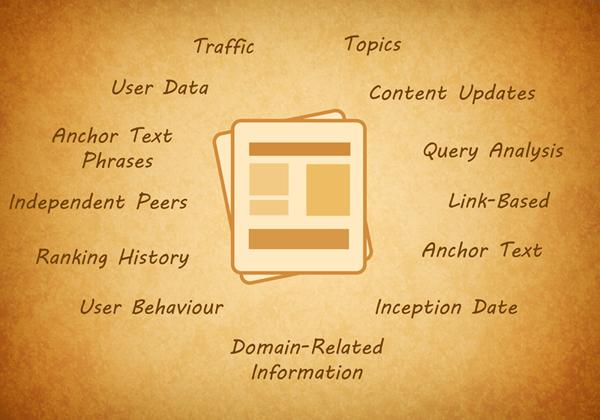 history data