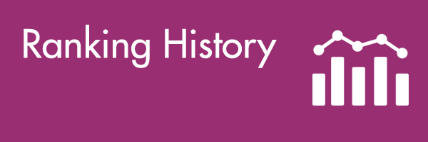 ranking history
