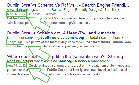 Google takes into consideration the age of a result when ranking them.