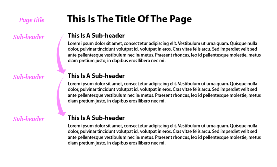 header and subheaders