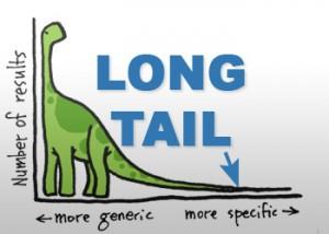 long-tailed keywords