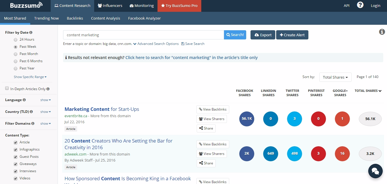 buzzsumo is one of many free inbound marketing tools