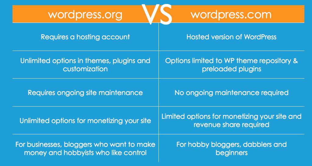 New WordPress Plugin Tools