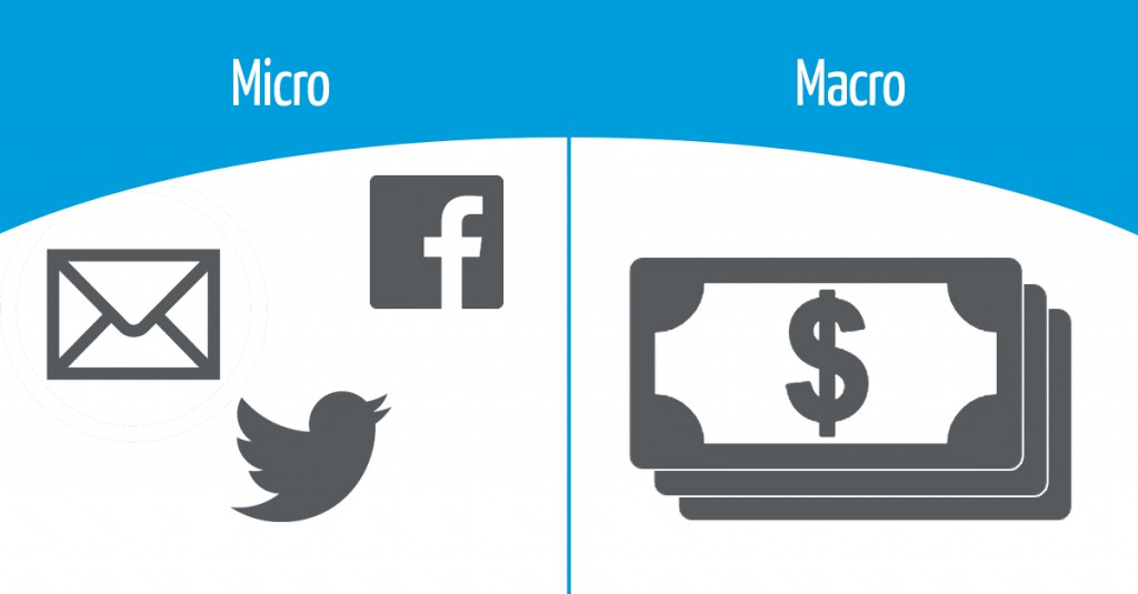 Micro and Macro Conversion are the ultimate goals a website should achieve.