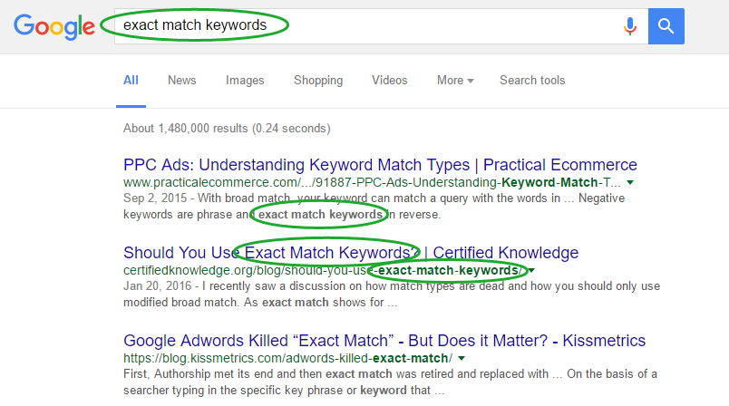 Using exact match keywords means fitting the target keyword exactly as it is in your content.