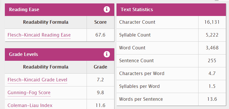 Readability score rates how easy to read your content is. The easier it is to read, the better to the reader.