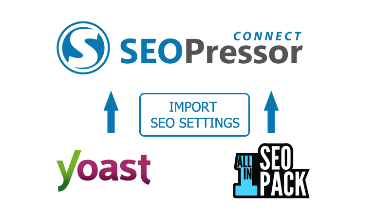 You can now import SEO settings from Yoast and All-In-One SEO so that you don't have to redo everything all over again.