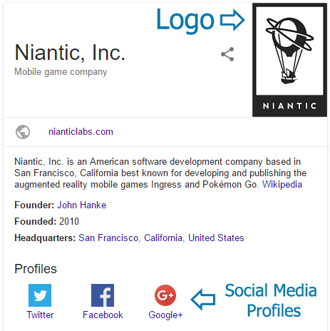 knowledge graph details