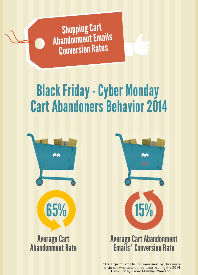 Black Friday Cyber Monday Marketing Strategies