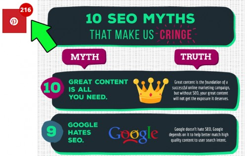 convert content into infographic for more shares