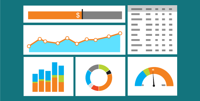 Prepare analytics when starting to blog to asses its performance.