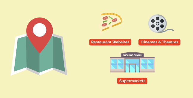Local Businesses unsurprisingly benefit a lot from voice search, given the amount of local queries done via voice search.